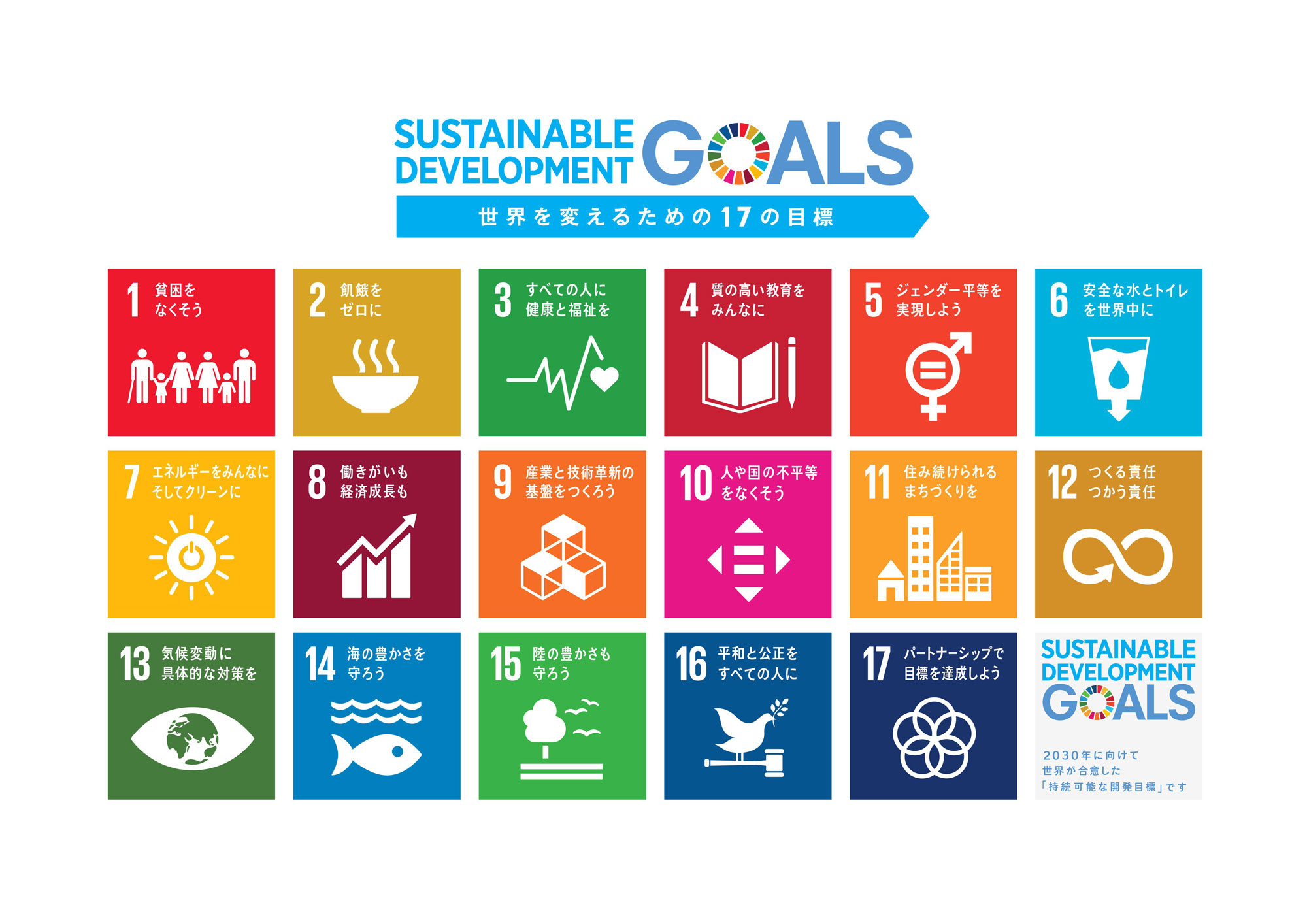 Sustainable development 世界を変えるための17の目標